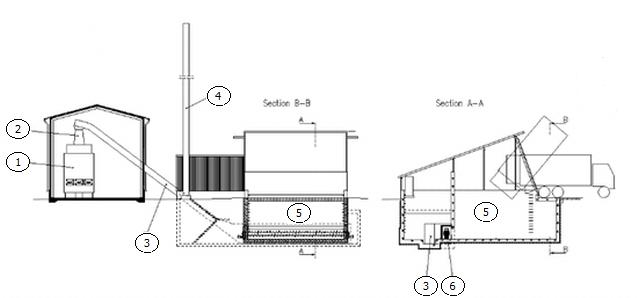 газогенераторных котлов