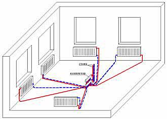 Открытая прокладка труб не практикуется, так как нагромождение труб портит внешний вид помещений. тип.